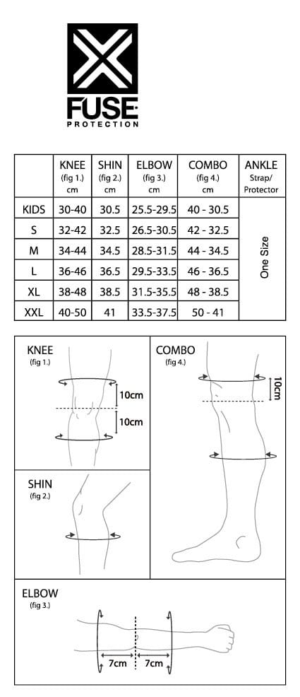 Fuse Protection sizing